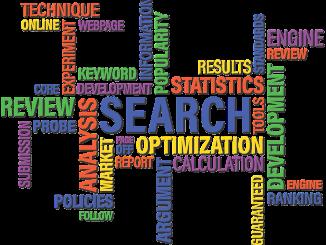 Keyword Research word cloud